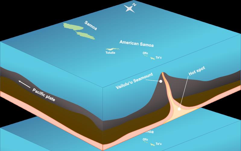 Volcano diagram panda free. Island clipart volcanic