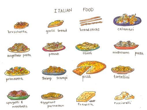 Food i illustrated menus. Italy clipart dish italian