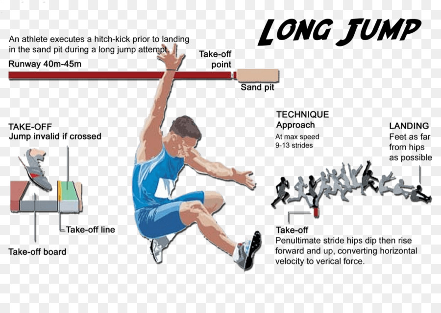 Jumping clipart standing long jump. Exercise cartoon png download
