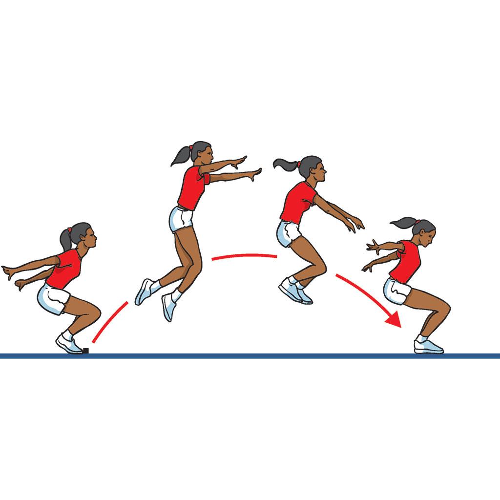 Metromat junior . Jumping clipart standing long jump