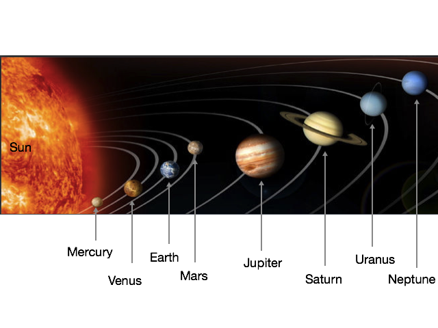 th grade science. Mars clipart planet venus