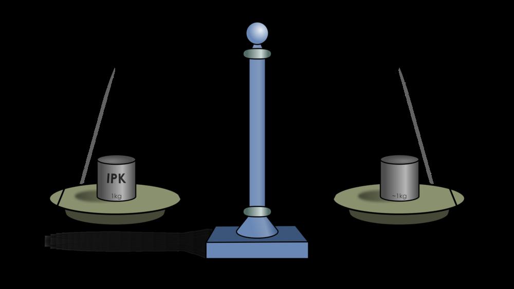 Weight clipart kilogram. Redefining the desktop watt