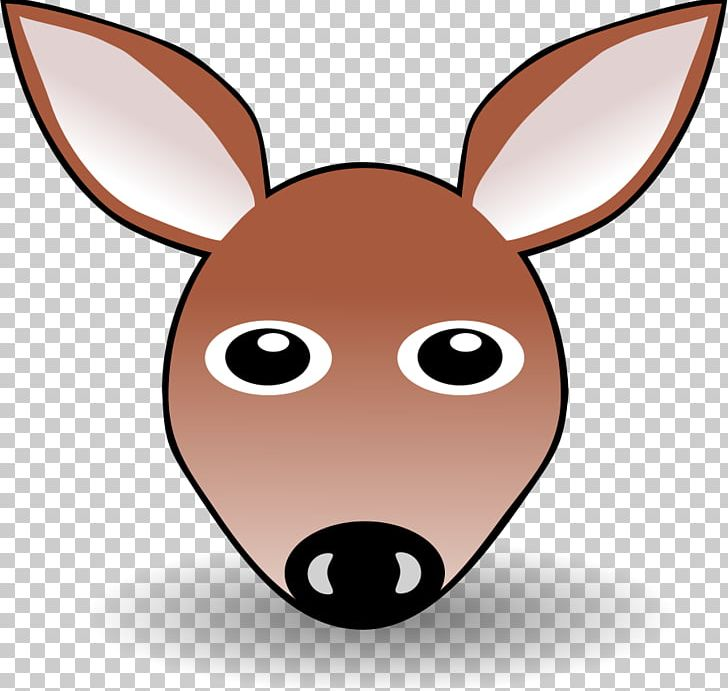Face png cartoon angry. Kangaroo clipart head
