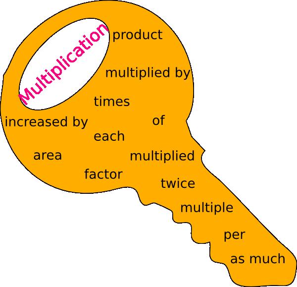 Key clipart yellow. Multiplication clip art at