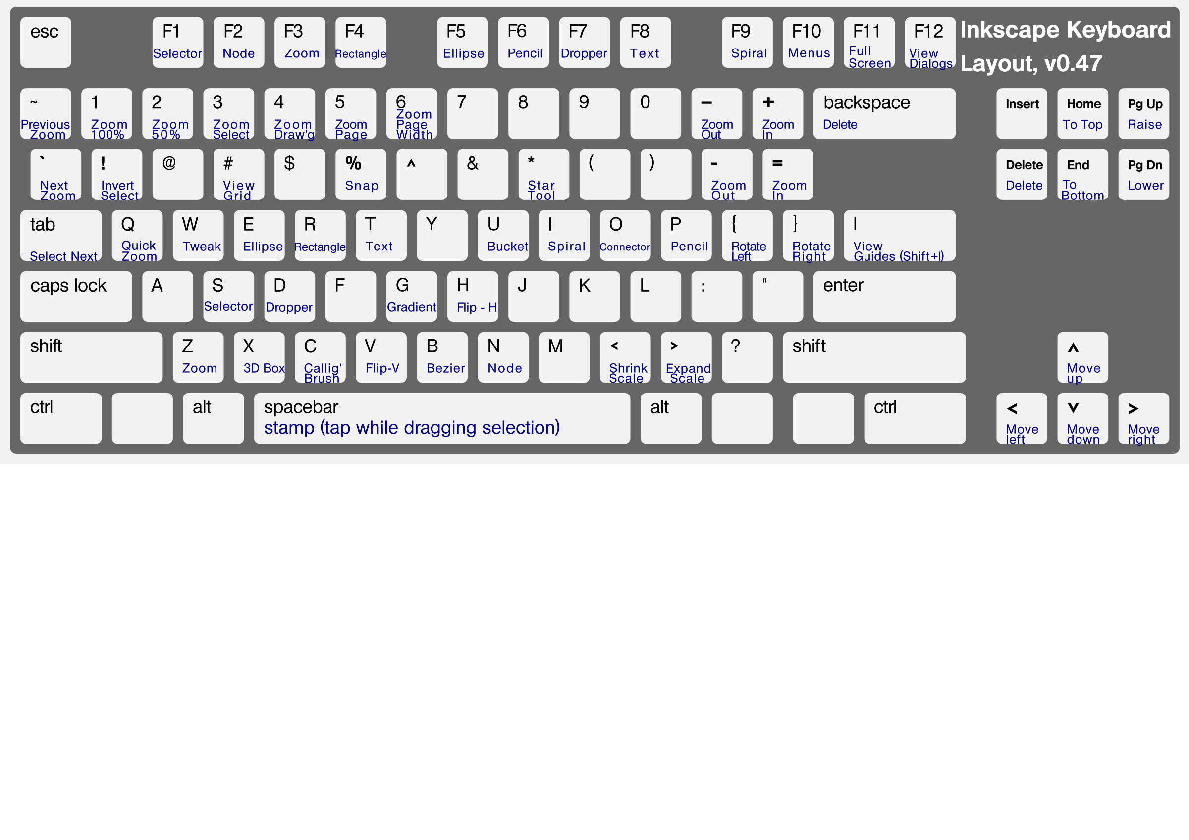 Inkscape png to vector. Clipart keyboard layout big
