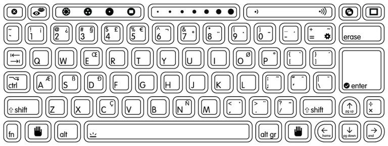 Keyboard clipart coloring page. Best computer