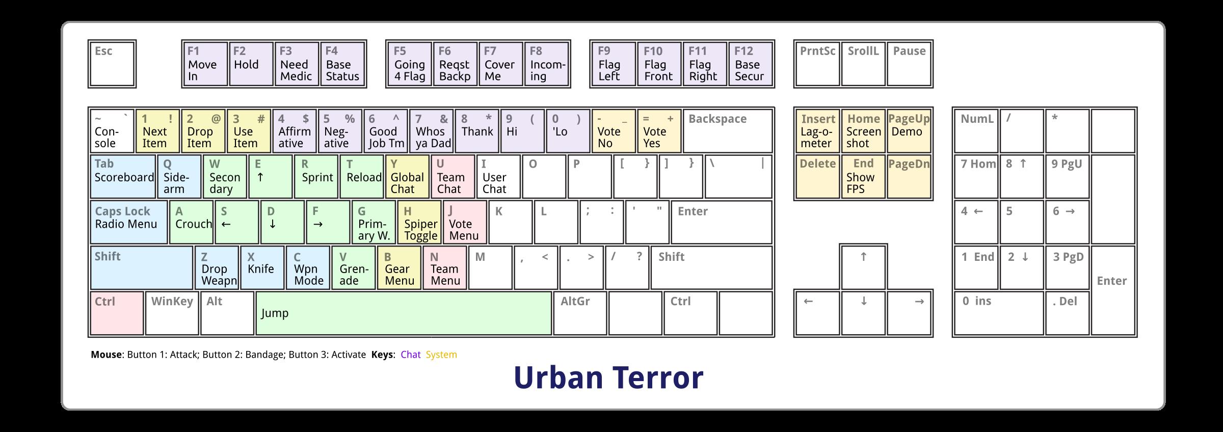Urban terror mappings big. Keyboard clipart item