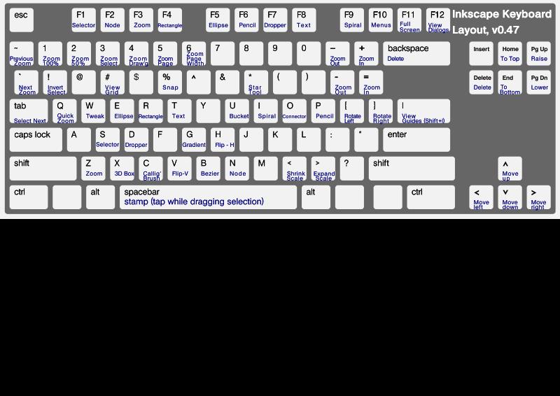 keyboard clipart keyboard shortcut