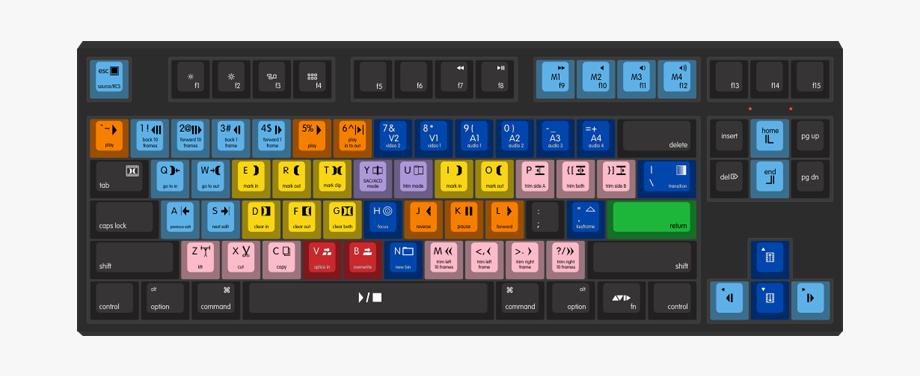 Avid mechanical . Keyboard clipart mac keyboard