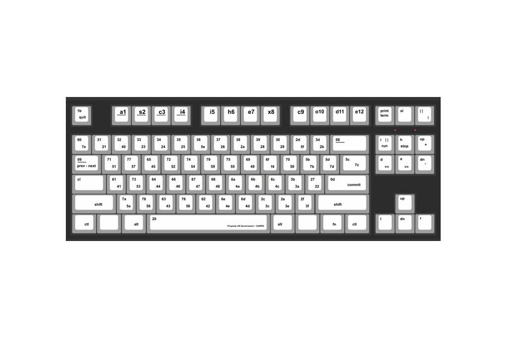 Keyboard clipart mac keyboard. Wasd keyboards ascii hex