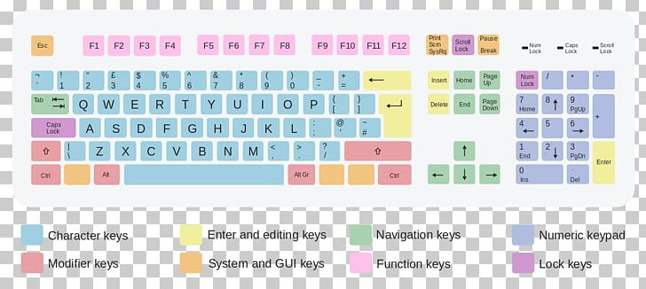 Keyboard clipart qwerty keyboard. Computer mouse layout png