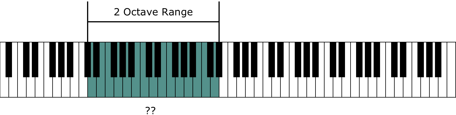Pictures of a piano. Keyboard clipart royalty free