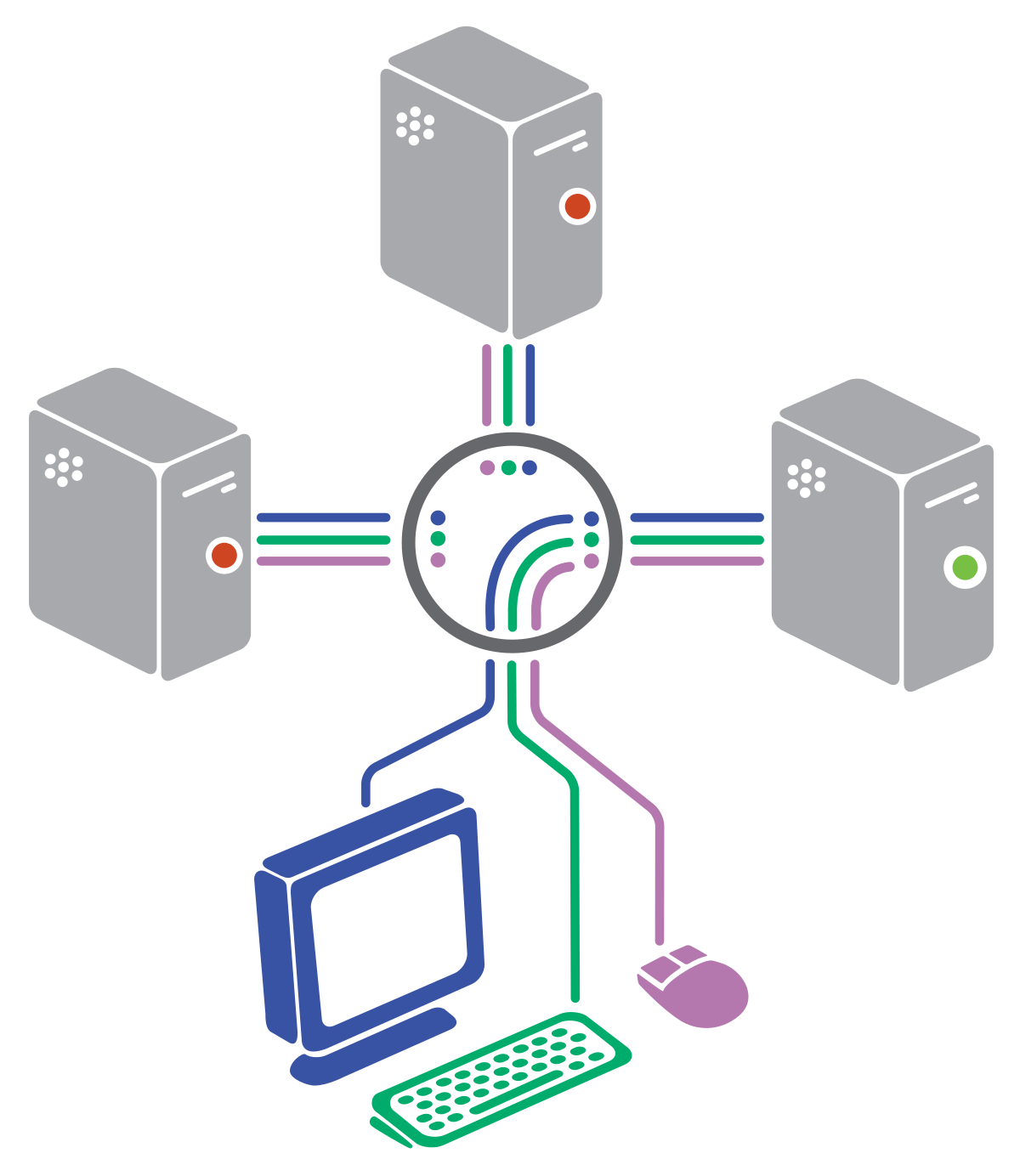 Kvm switch wikipedia . Network clipart multiple computer