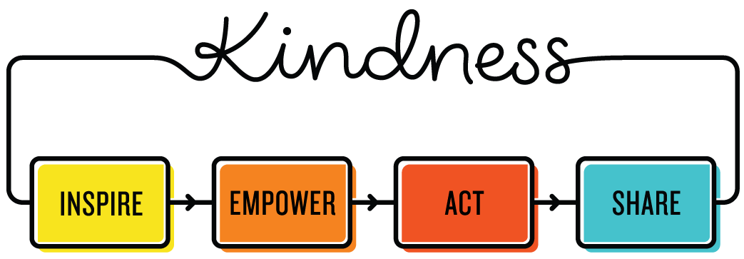 A melody everyone can. Kind clipart random act kindness