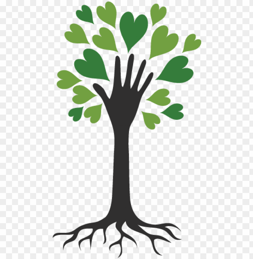 Kindness clipart kindness tree. Roots of compassion dgt
