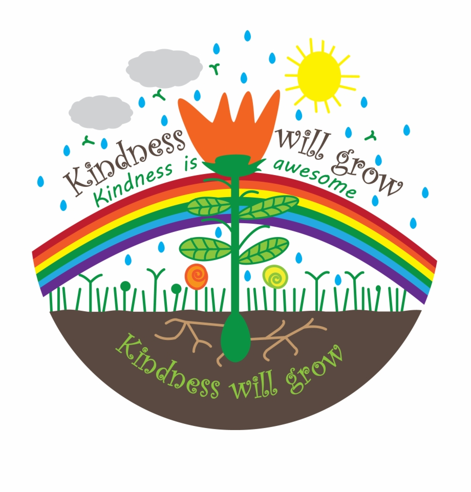 Kindness clipart spirit. Community meets sustainability in