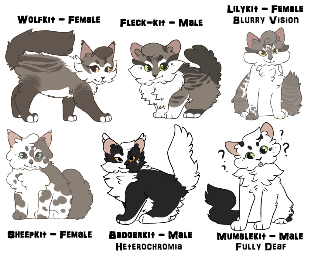 Thistlesneeze kitten tryouts by. Nest clipart mother baby cat