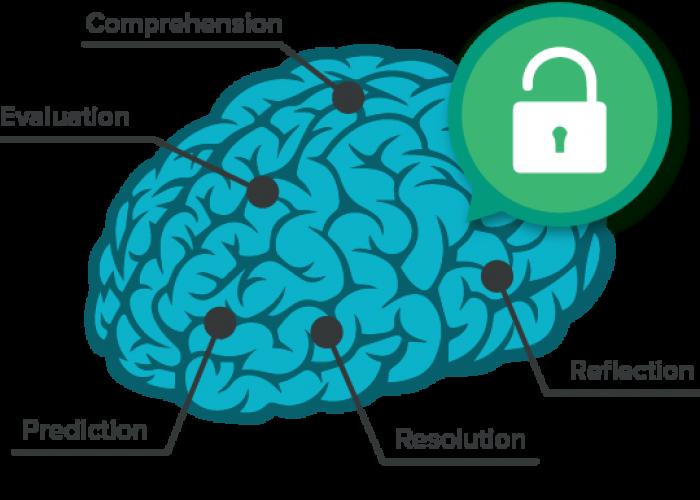 Knowledge clipart genius brain. Redefined transversal unlock