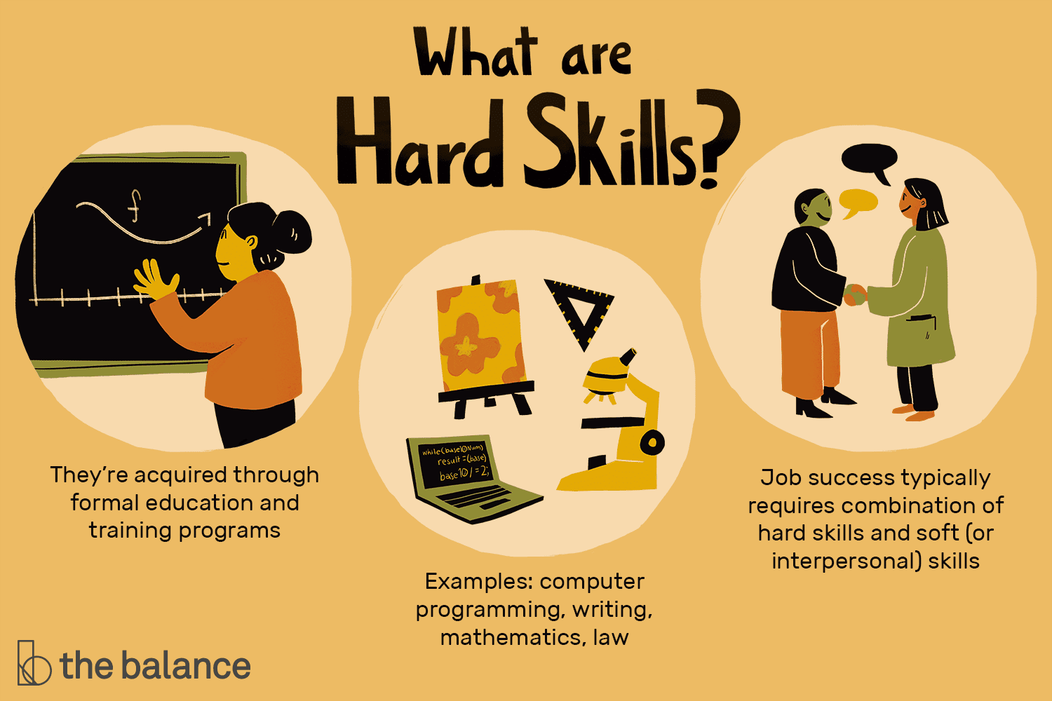 What are hard skills. Working clipart difficult work
