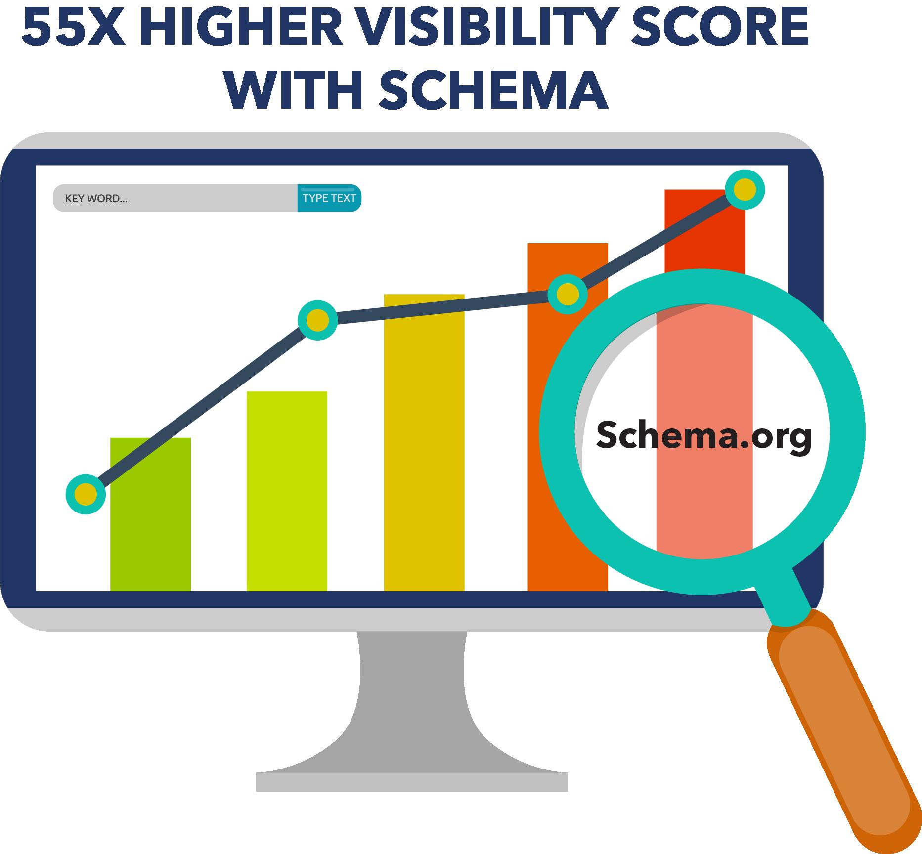 Knowledge clipart schema. Search engine optimisation seo