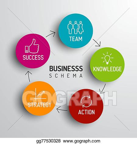 Vector minimalistic business diagram. Knowledge clipart schema