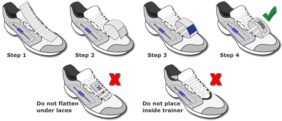 Lace clipart shoe lace. Fitting your uhf disposable