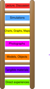 Experimental of learning clip. Ladder clipart education