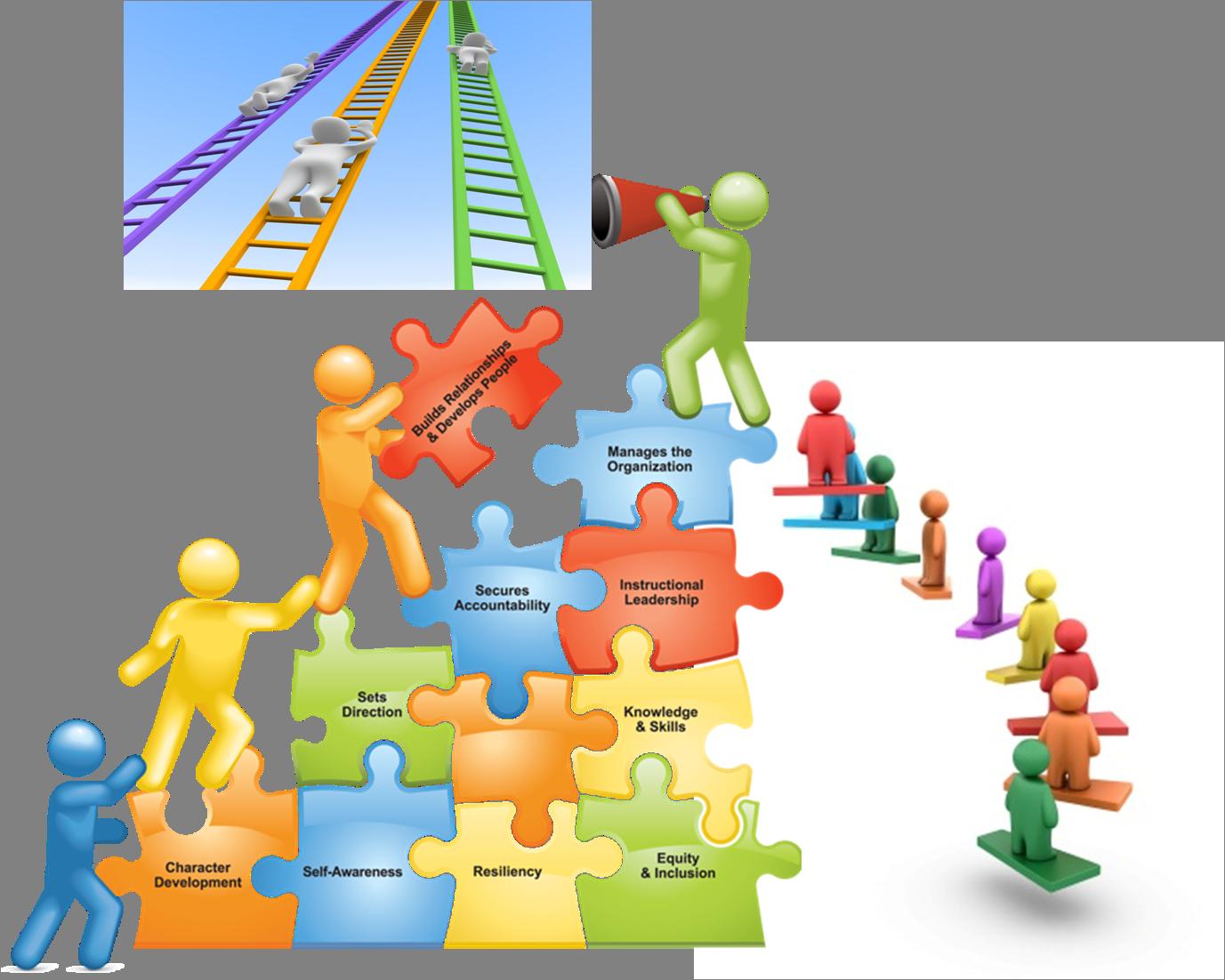 Management is efficiency for. Motivation clipart ladder