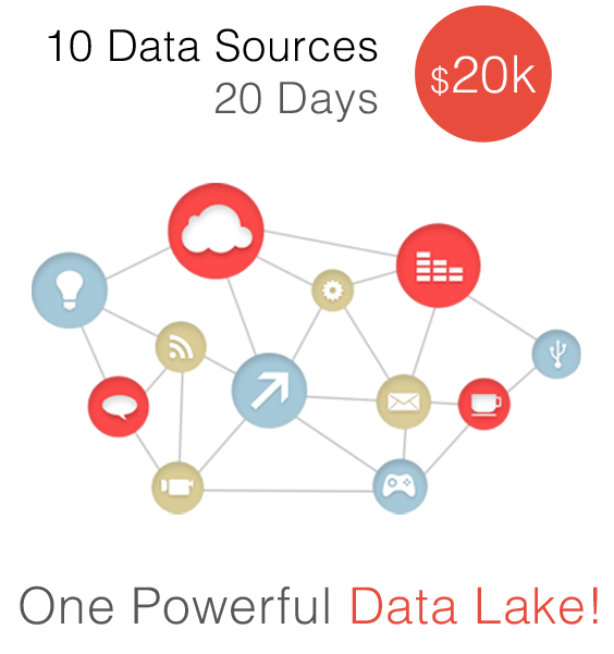 Lake clipart data lake. Dotsolved spark your engines