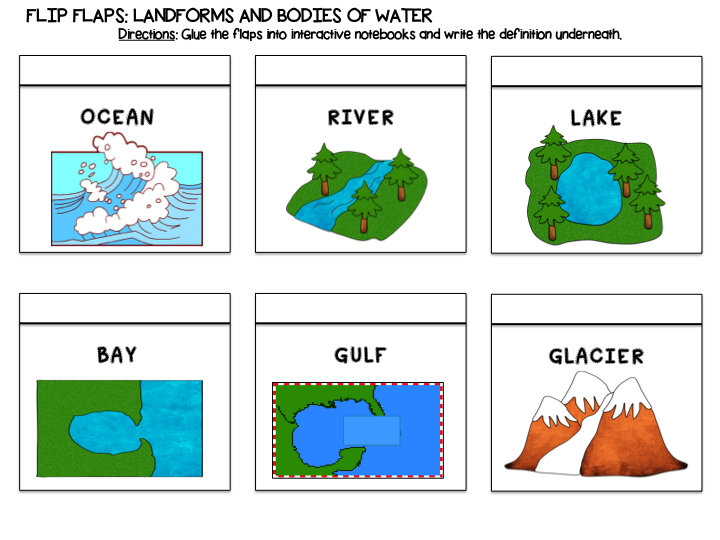 Lake clipart water body. Bodies of
