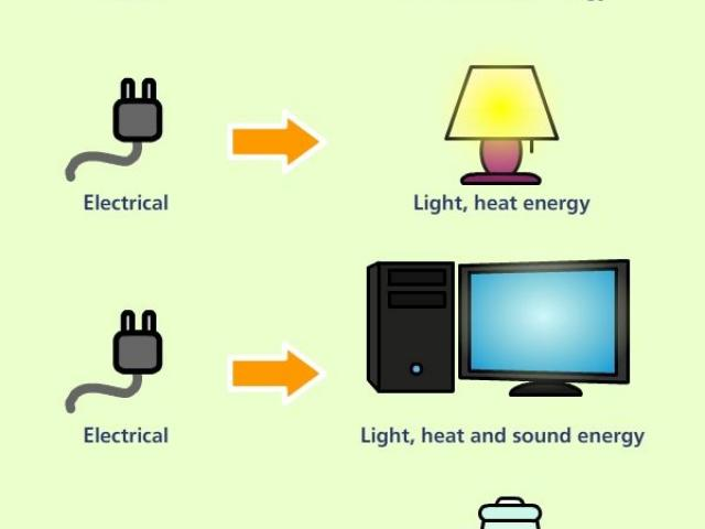 Lamp clipart energy transformation. Free lamps download clip