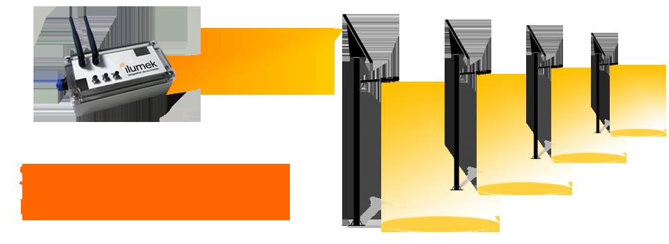 Lights clipart solution. Solar street light png