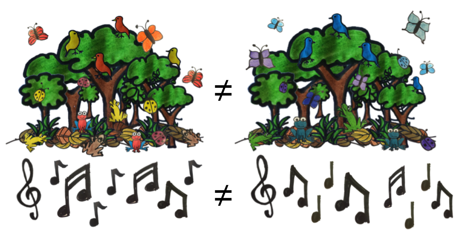 Land clipart forest way. Hearing the through trees
