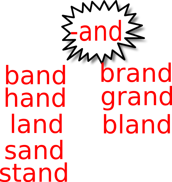 In power sign clip. Words clipart band