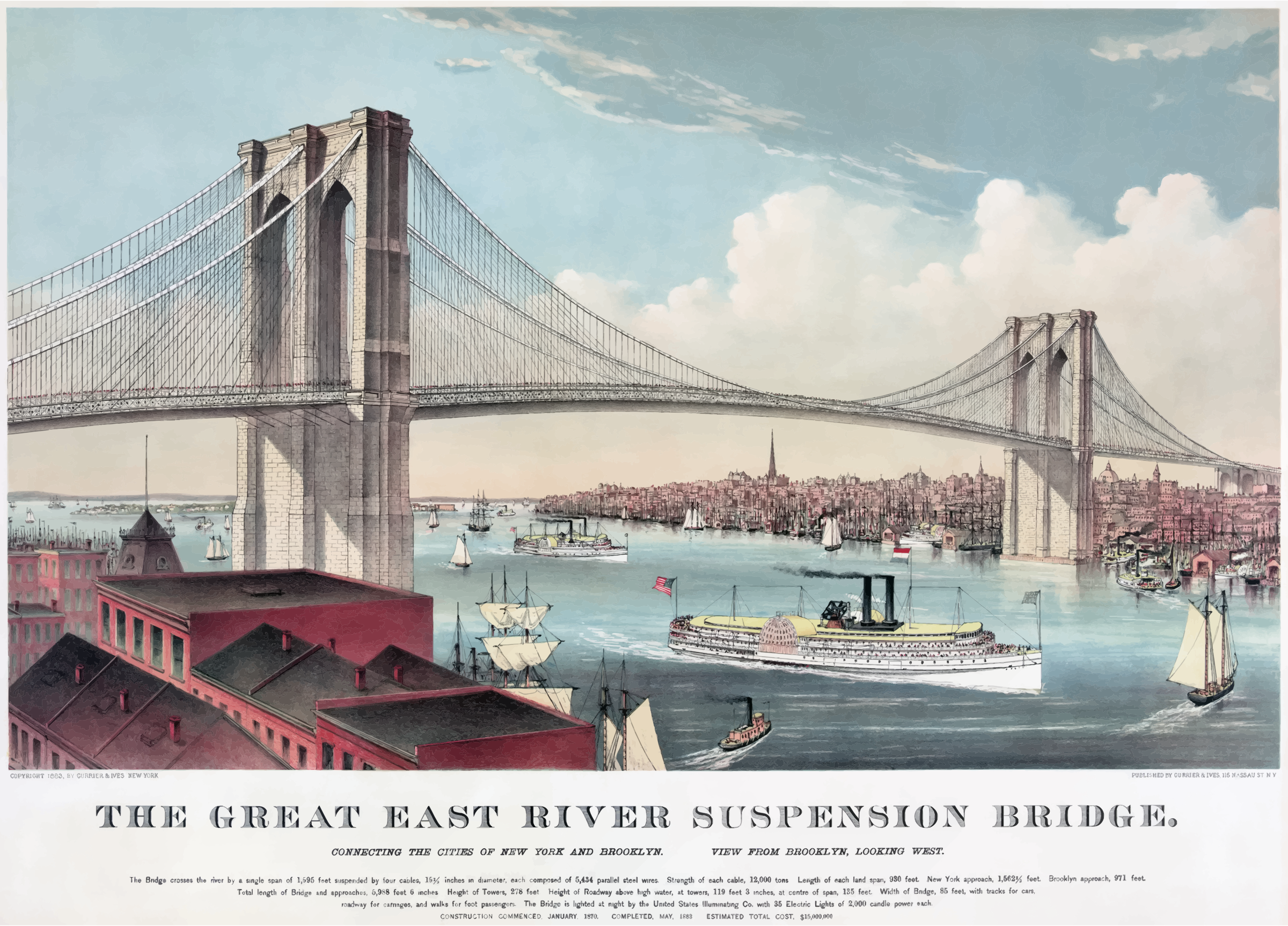 Currier and ives brooklyn. Landscape clipart bridge
