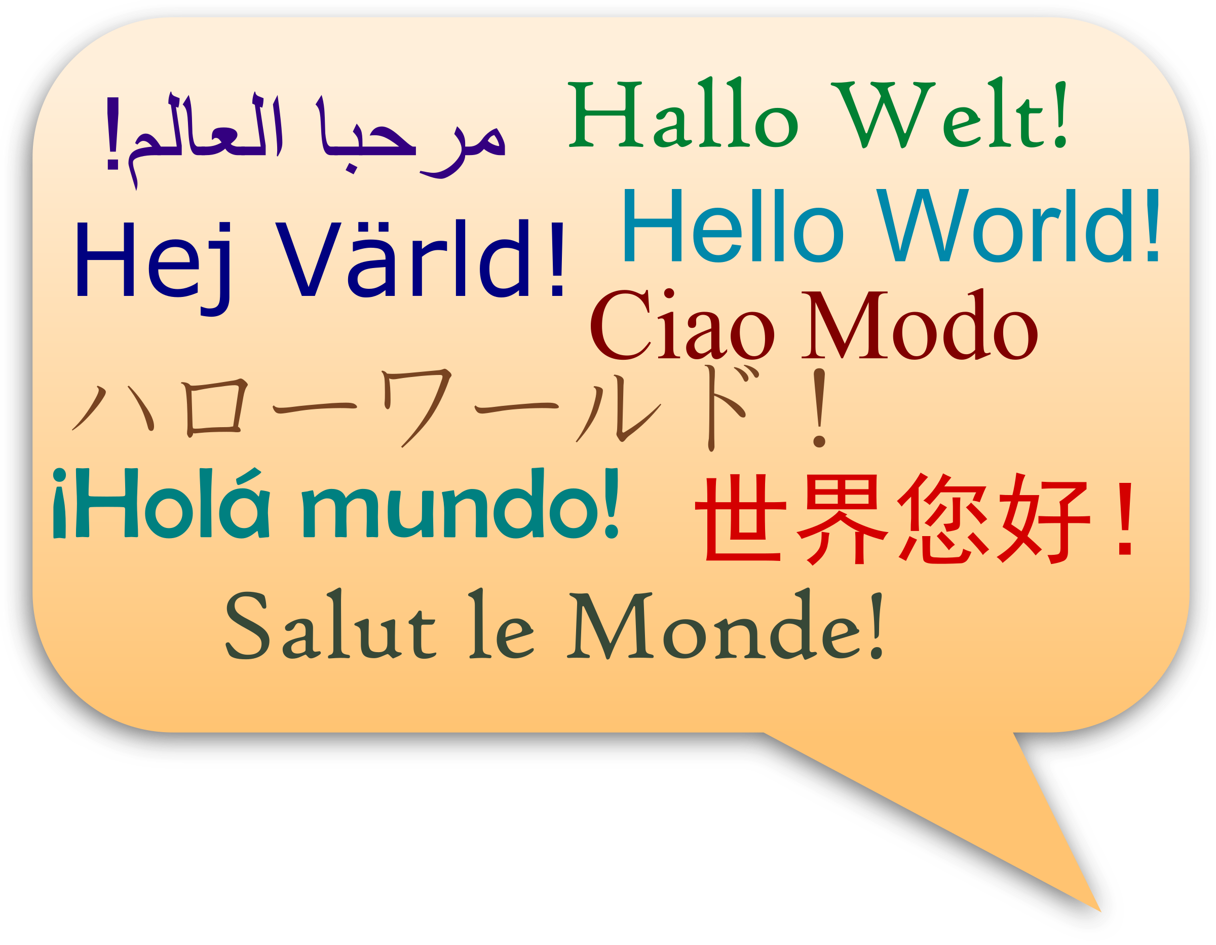 Language clipart. Hello world in several