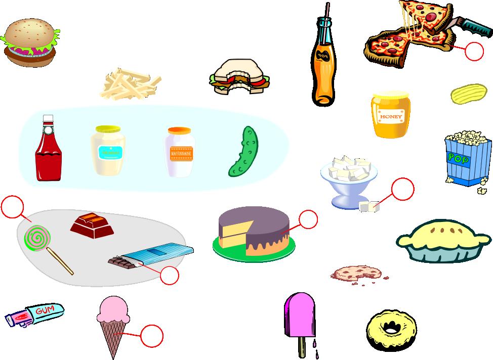 Food ii french languageguide. Language clipart academic vocabulary