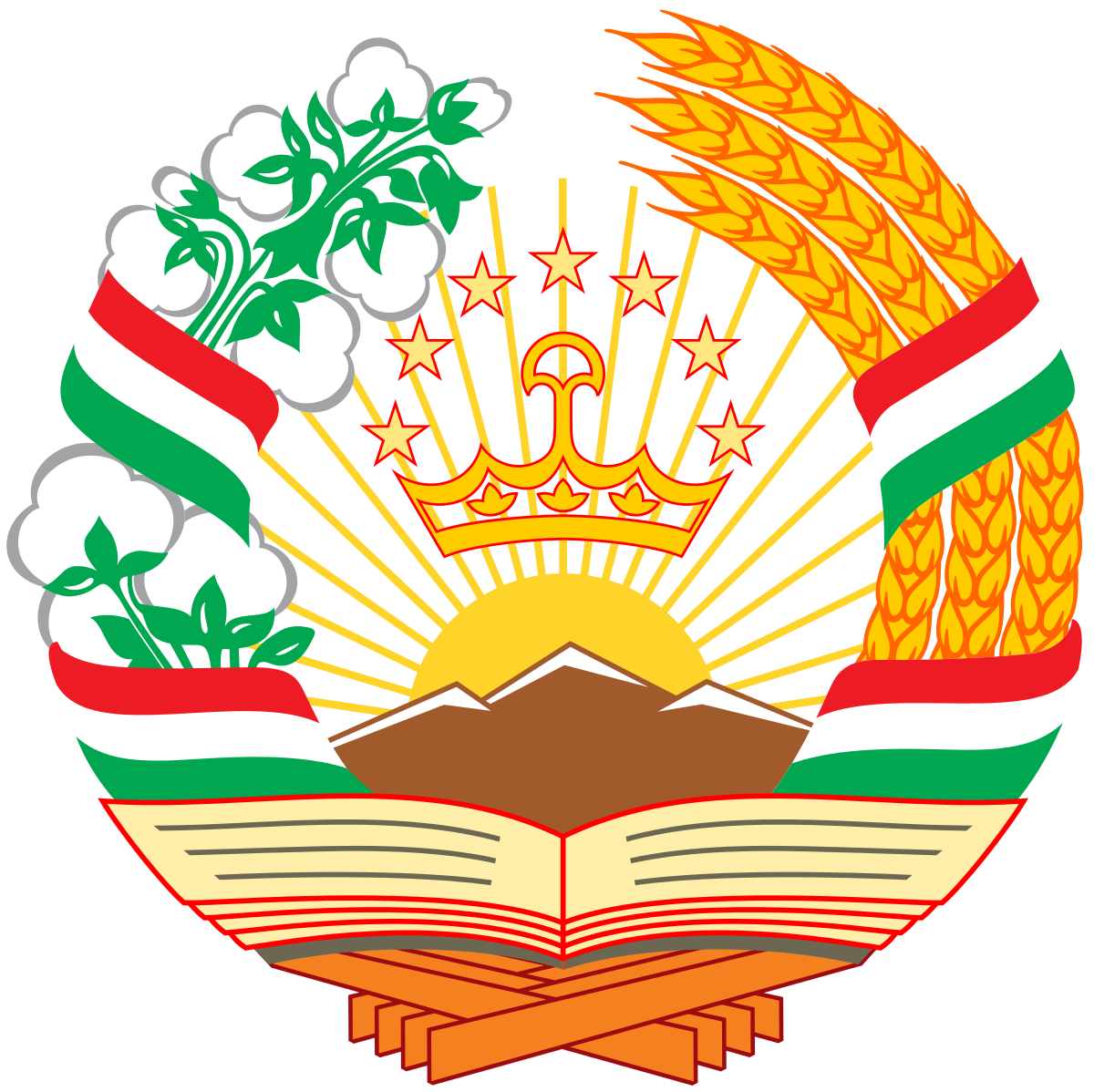 Relations of tajikistan wikipedia. Language clipart foreign trade