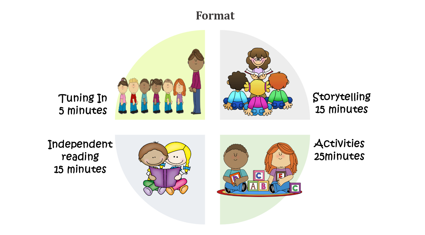 About kidsread is open. Language clipart independent child