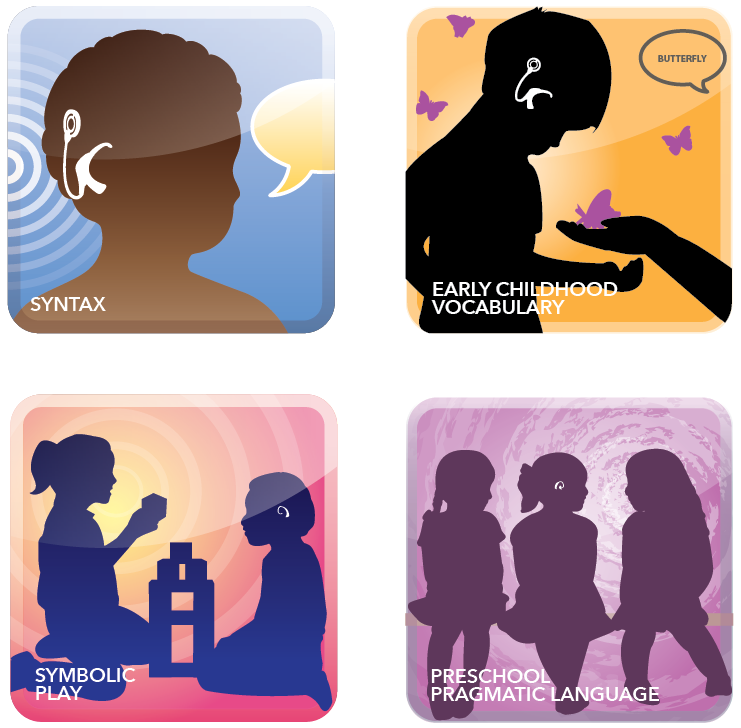 Language clipart science vocabulary. Central institute for the
