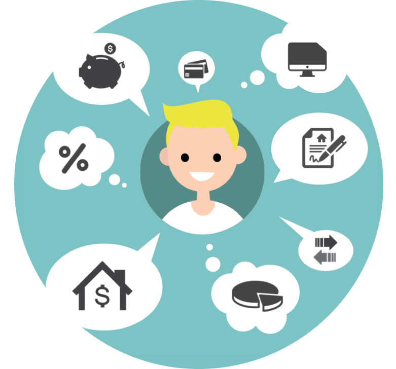 Lasso crm blog archive. Marketing clipart grown up