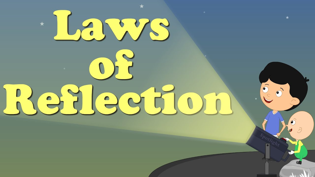 Of reflection aumsum . Laws clipart animated