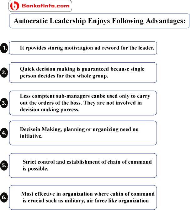 Autocratic leadership pictures naruto. Leader clipart autocracy