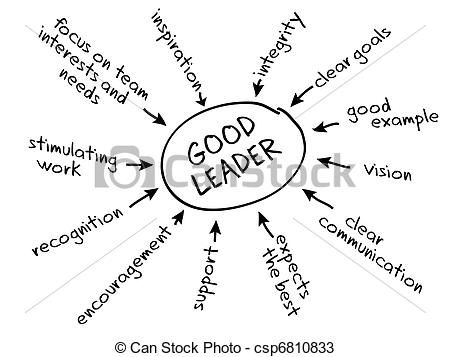 Leader clipart effective leadership. Illustrations and