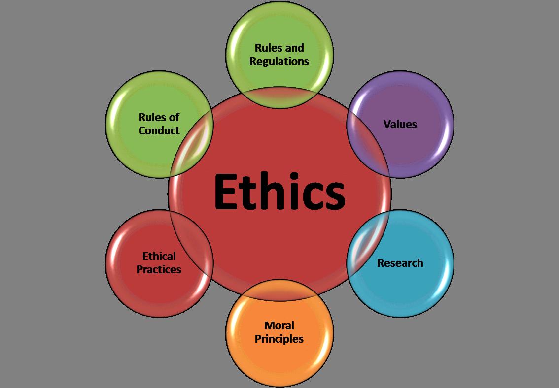 Leader clipart ethical leadership. Sohaib ali