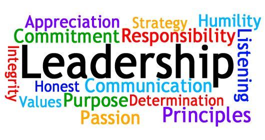 Student team basics ways. Leader clipart leadership quality