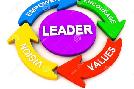 Cliparts free download best. Leader clipart leadership quality