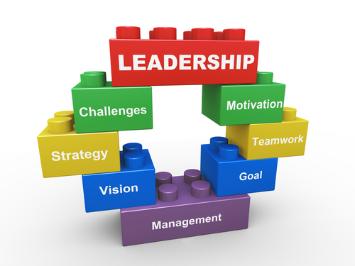 Teamwork clipart leadership style. Free cliparts skills download