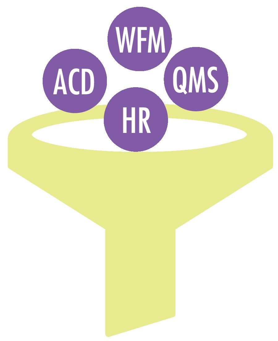 Manager clipart performance monitoring. Management platform globitel dynamic
