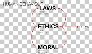 Ethics png images free. Legal clipart philosophy